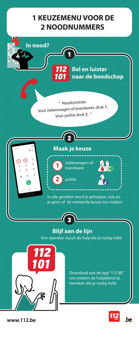 infographic noodnummers
